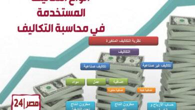 أنواع التكاليف المستخدمة في محاسبة التكاليف 2
