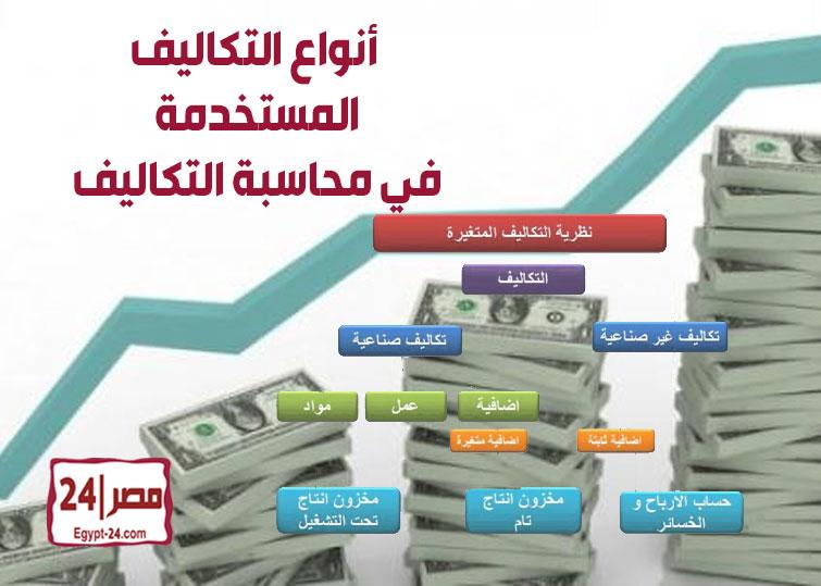 أنواع التكاليف المستخدمة في محاسبة التكاليف 1